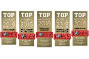 Focus listet Ärzte des Klinikum Vest als Top-Mediziner 2018